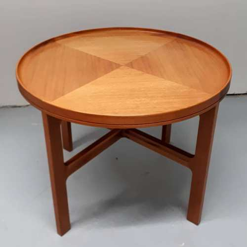 Thygesen &  Sorensen Table