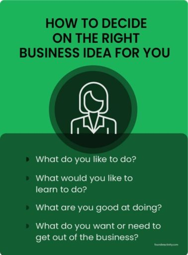 how to decide on the right business idea foe you what do you like to do what would you like to learn to do what are you good at doing what do you want or need to get out of the business infographic