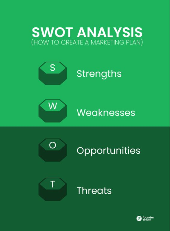 SWOT analysis strengths weaknesses opportunities threats infographic  How to Start an Event Decor Rental Business wedding decoration party