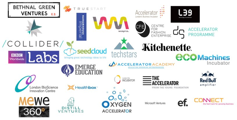 accelerators and incubators in London