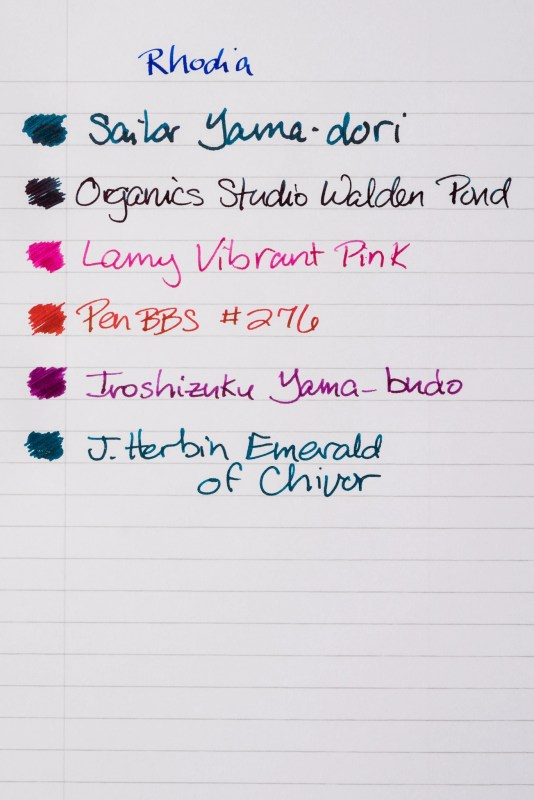 How does paper affect fountain pen ink sheen rhodia