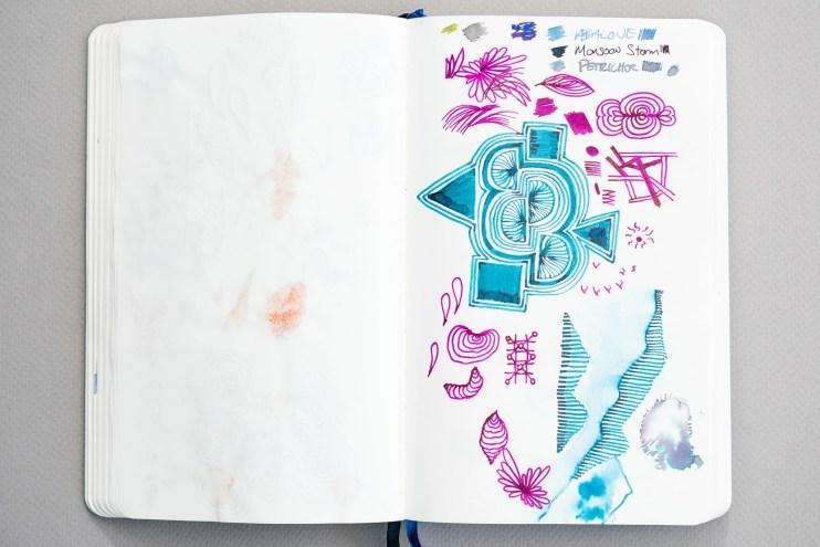 Fountain Pen Fun Notebook testing ideas