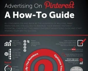 banner-pinterest-advertising