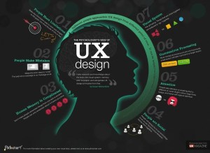 ux-user-interface-software-design-web