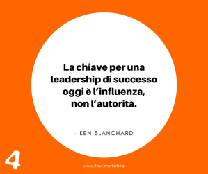 FOUR.MARKETING - KEN BLANCHARD