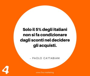 FOUR.MARKETING - PAOLO CATTABIANI