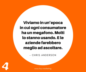 FOUR.MARKETING - CHRIS ANDERSON