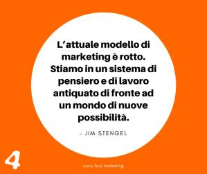FOUR.MARKETING - JIM STENGEL