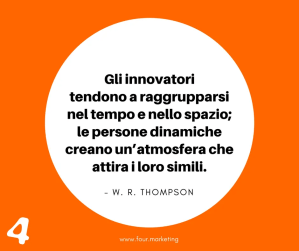 FOUR.MARKETING - W. R. THOMPSON