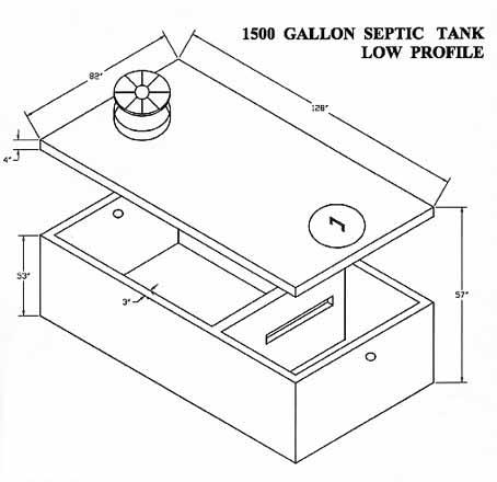 Wastewater Sand Filter Diagram Wastewater Filter Press