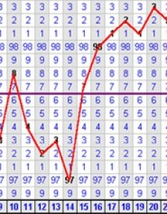 tool to understand your fertility patterns charting basal body temperature also rh fourflowerswellness
