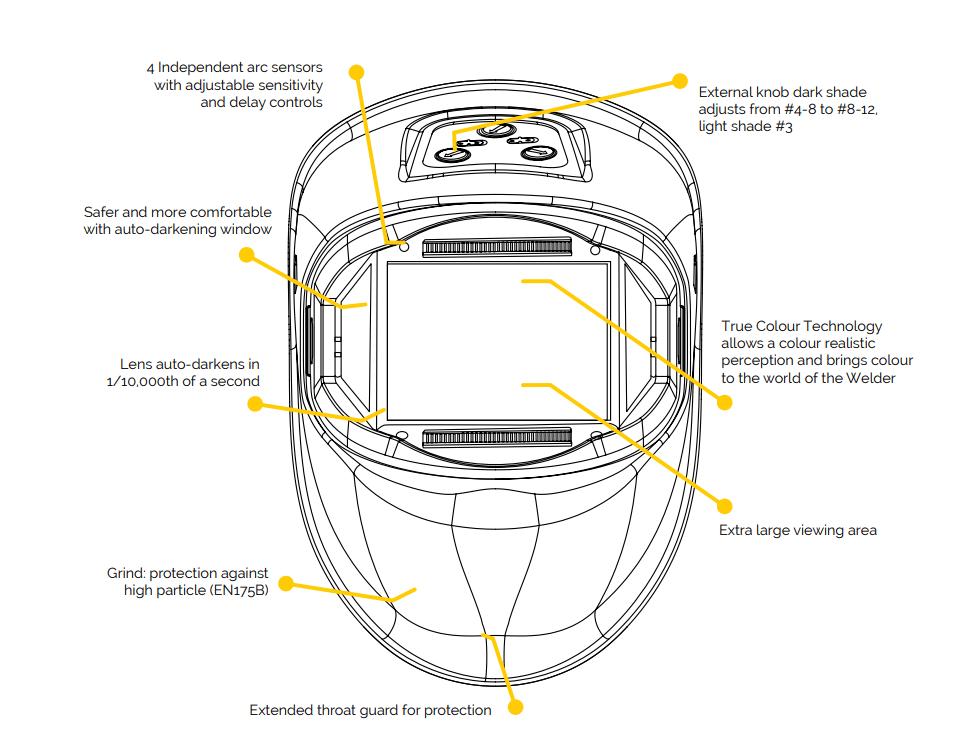 welding shield diagram pioneer panoramic full view auto darkening welding helmet     fourie  auto darkening welding helmet