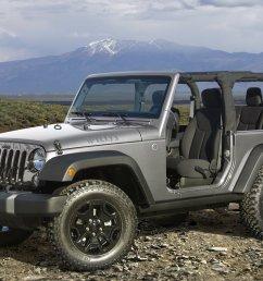 2017 jeep wrangler [ 6276 x 4188 Pixel ]