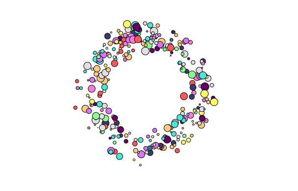 sp500_circles
