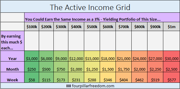 activeIncomeGrid.PNG