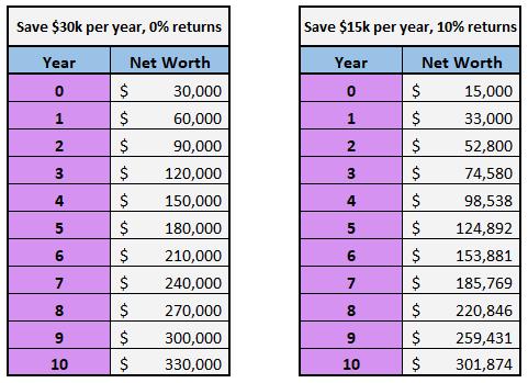 historicalInvestmentPercentage10.png