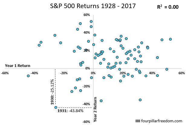 sp500_correlation_1-0.JPG