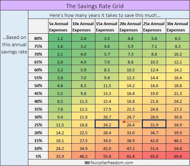 savingsRateGrid_note2.JPG