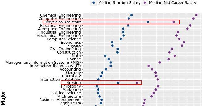 salary_plot4.JPG