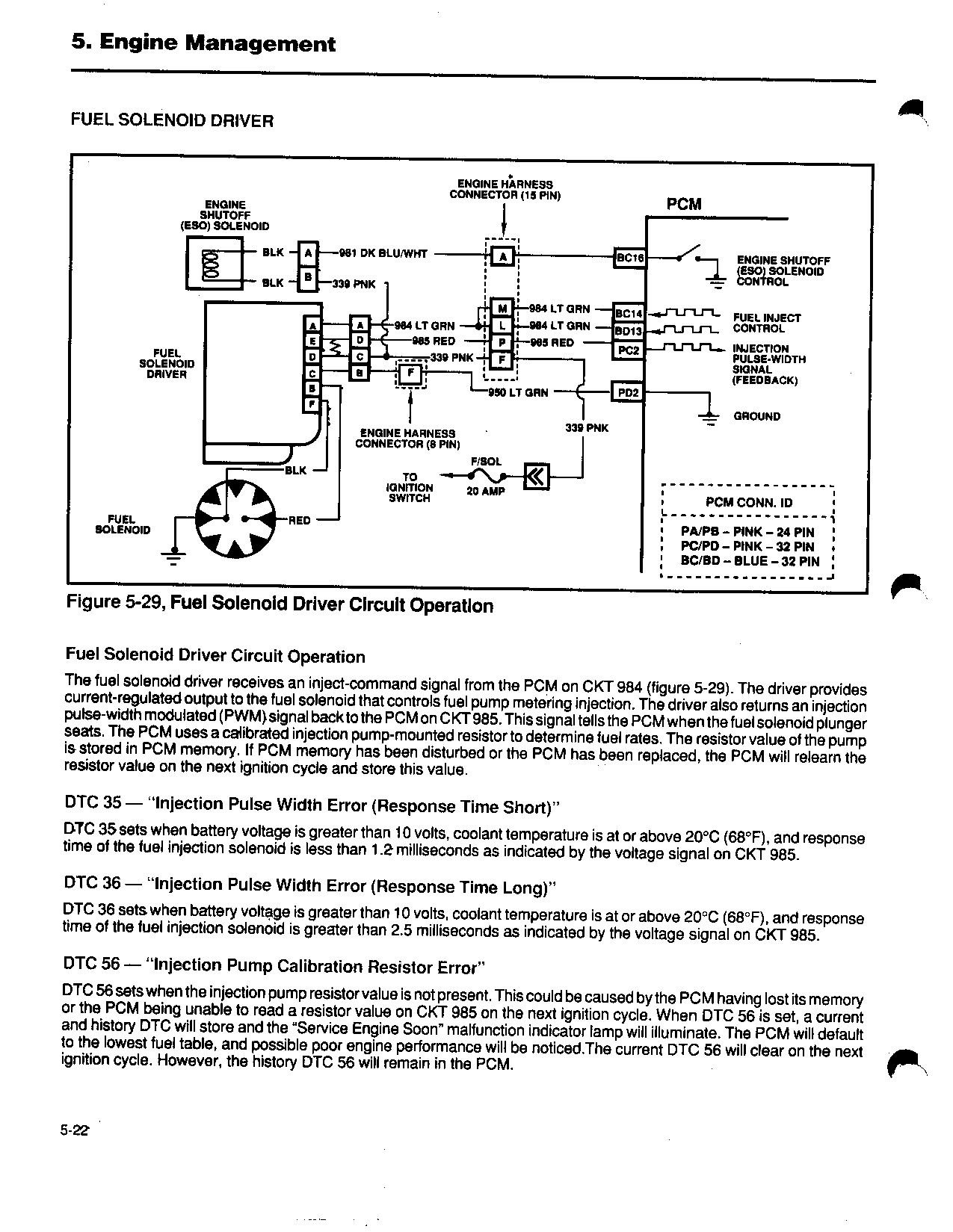 6 2 diesel wiring diagram frog dissection organs 5 injection pump