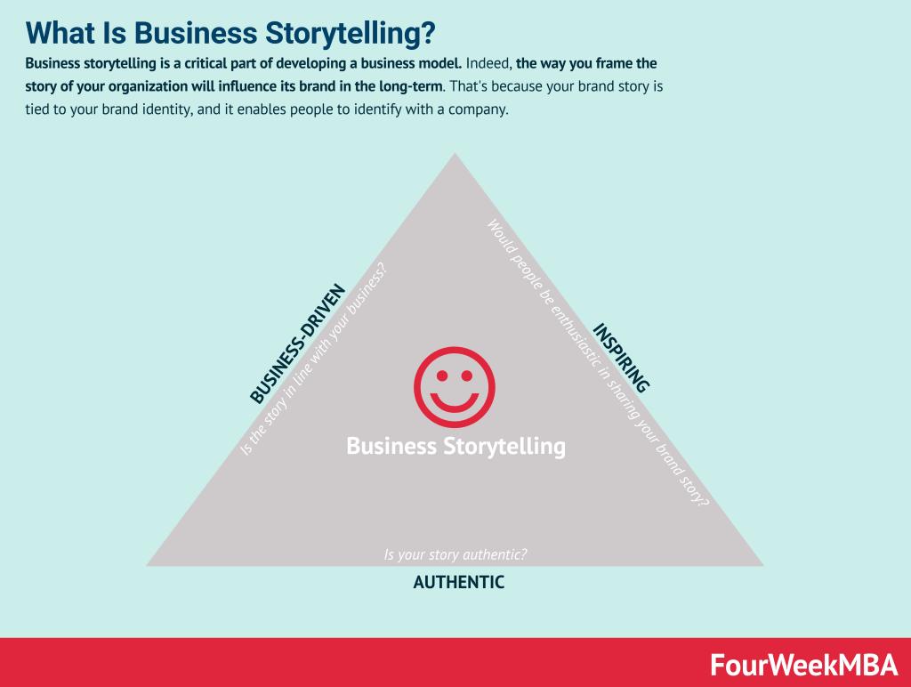 business-storytelling