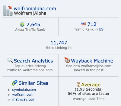 Alexa Ranking Google vs Wolfram Alpha