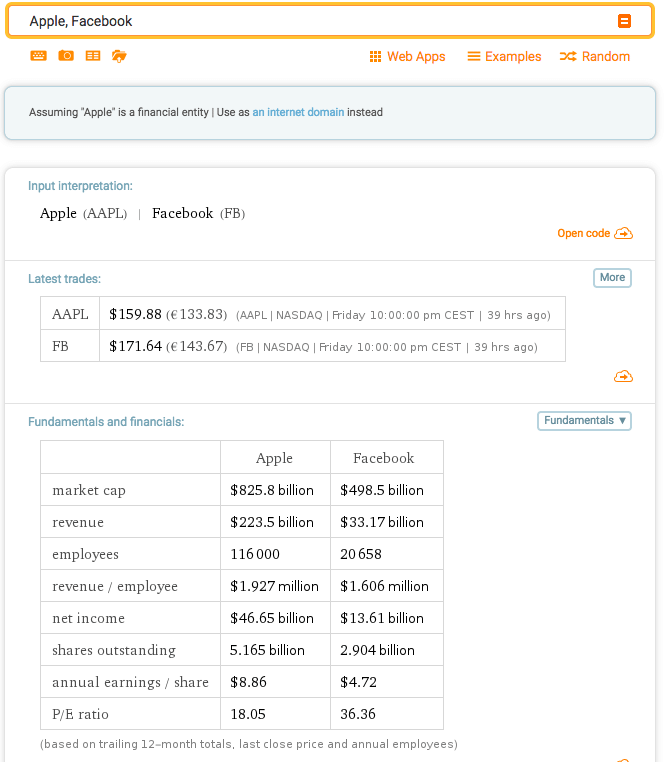Financial Analysis Wolfram Alpha