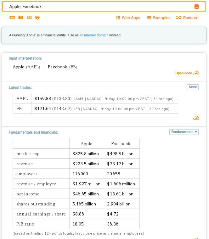Financial Analysis Wolfram Alpha