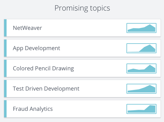 promising-topics-udemy