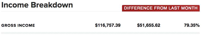 income-july-2013