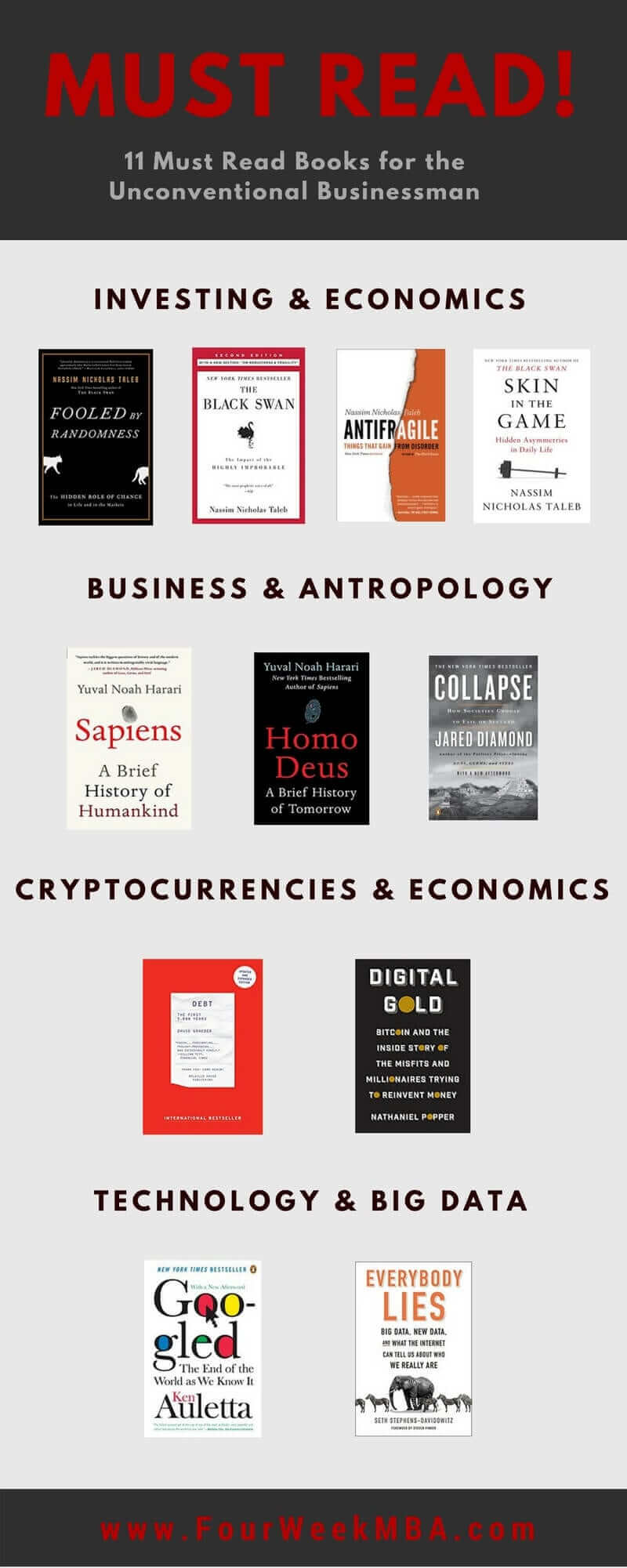 must-read-books-unconventional-businessman