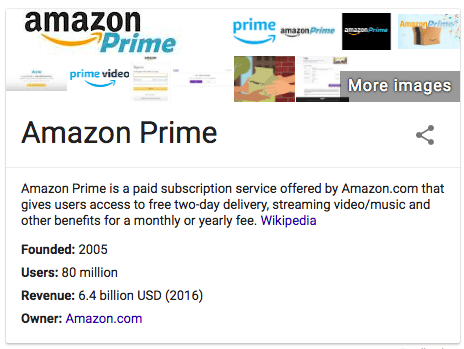 What Is The Cost Per First Stream Metric Amazon Prime Video Revenue