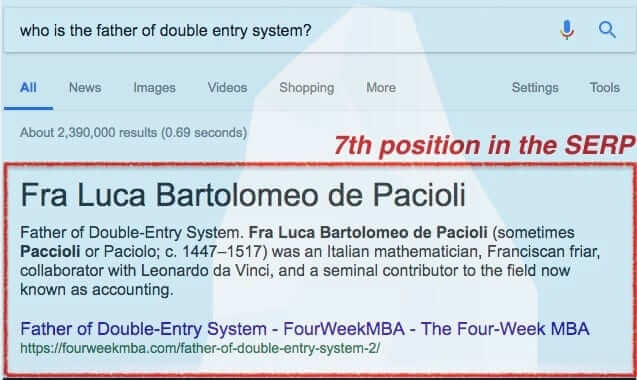 luca-pacioli-featured-snippet