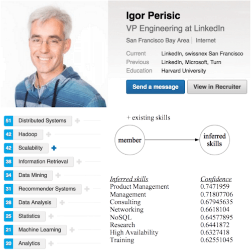 explicit-vs-implicit-data-linkedin