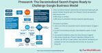 Presearch: The Decentralized Search Engine Ready to Challenge Google Business Model