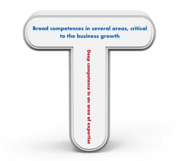t-shaped-profile-growth-marketing