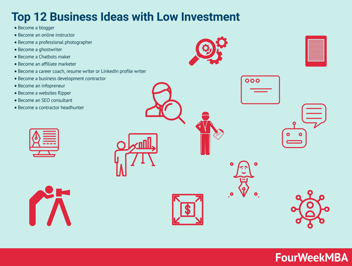 business-ideas-with-low-investment-and-high-profit