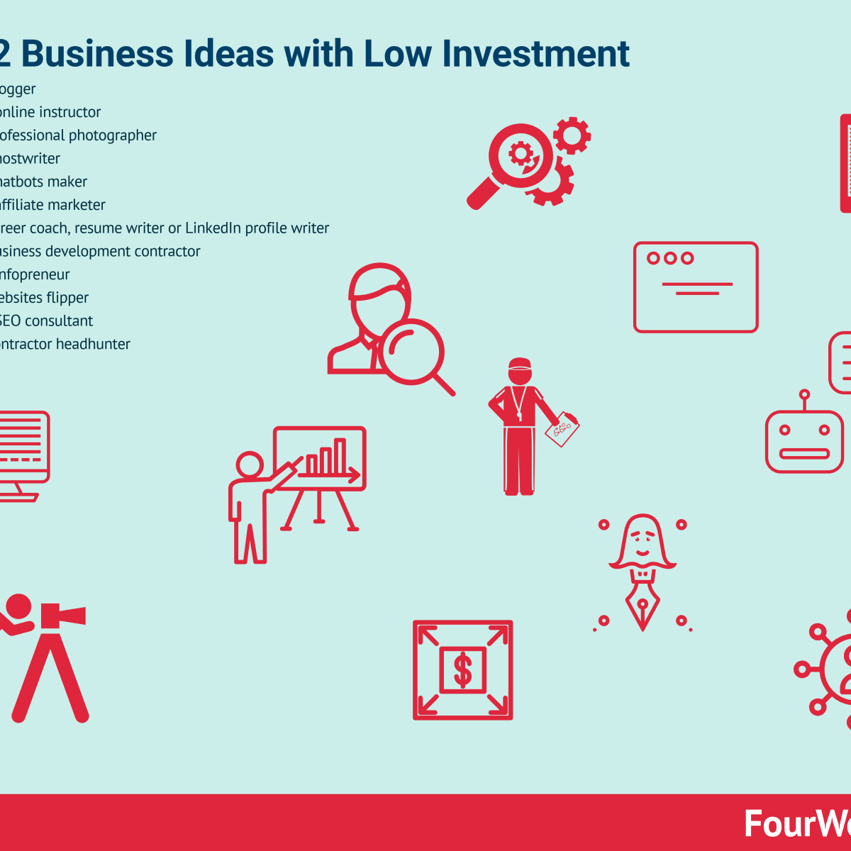 business ideas with low investment and high profit businesses