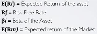 expected-return-market