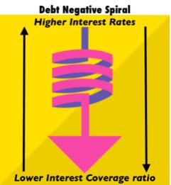 debt-negative-spiral