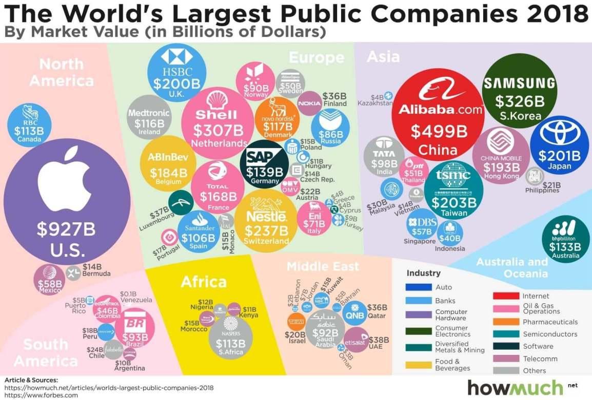 comparison-apple-other-brands