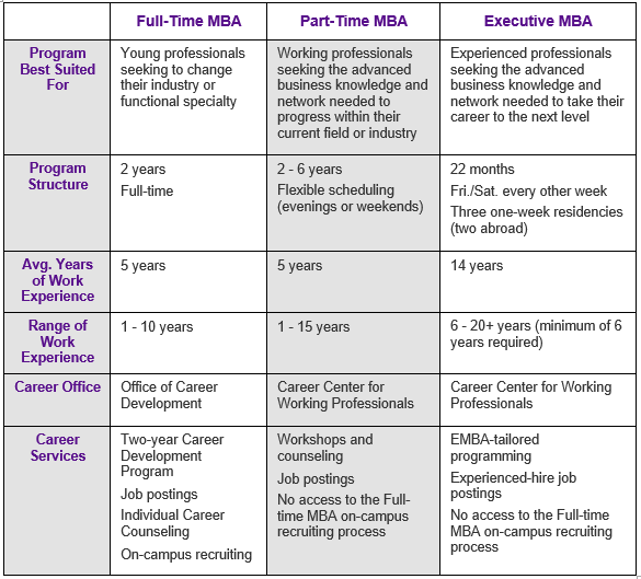 duration-requirement-mba