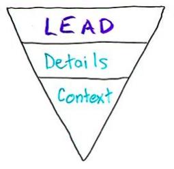 inverted-writing-pyramid