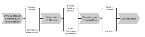 prada-business-model