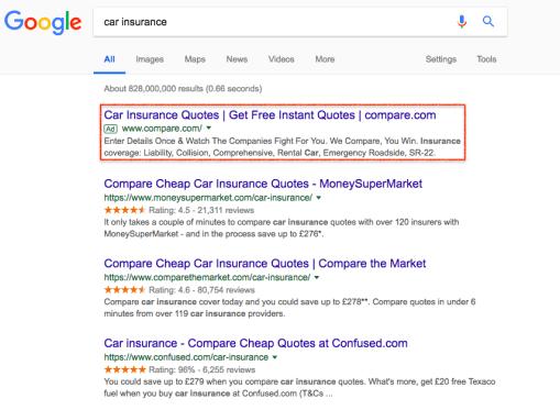 car-insurance-google-advertising-network