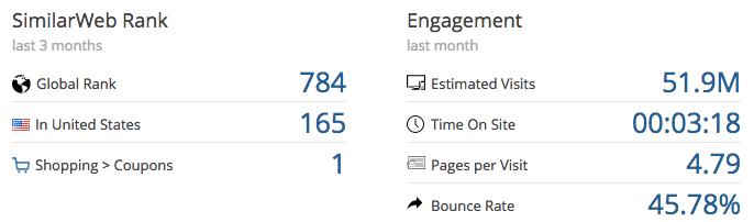 groupon-visits-similar-web