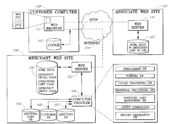 amazon-affiliate-patent