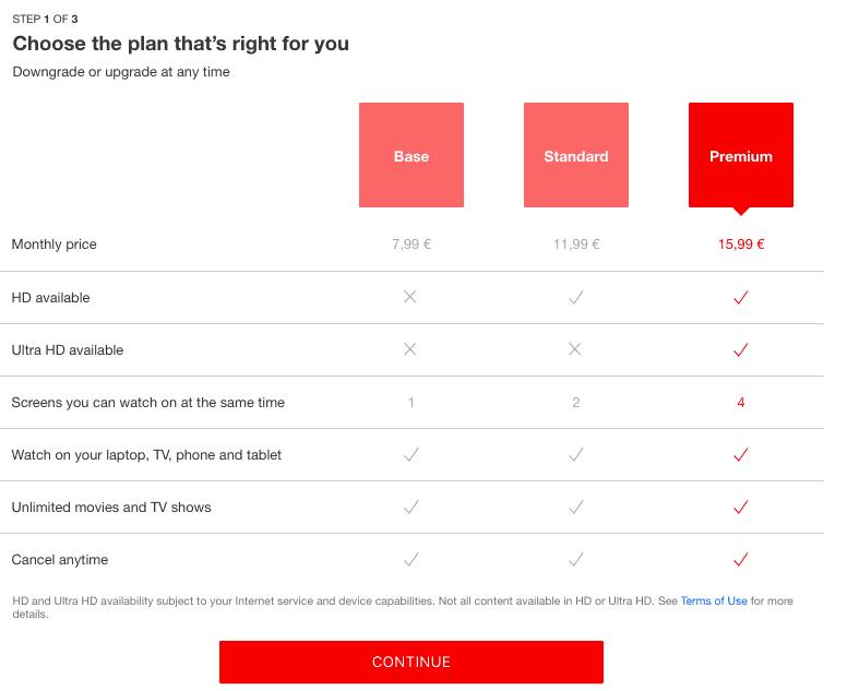 how does netflix make money from original content