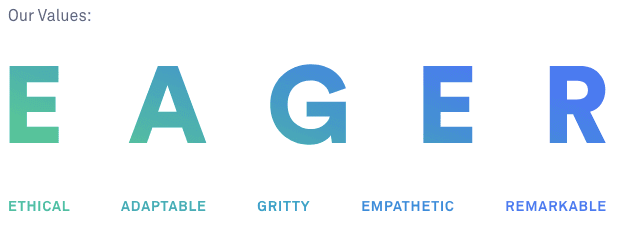 grammarly-core-values
