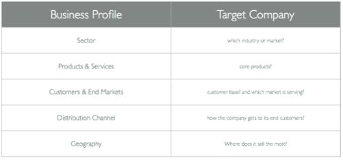 business-profile